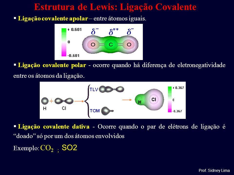  Ligação covalente apolar – entre átomos iguais.  Ligação covalente polar - ocorre quando há diferença de eletronegatividade entre os átomos da liga