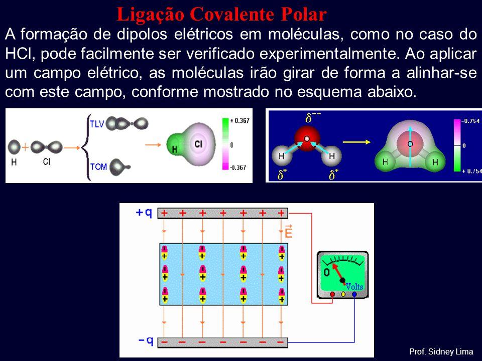 Ligação Covalente Polar Prof. Sidney Lima A formação de dipolos elétricos em moléculas, como no caso do HCl, pode facilmente ser verificado experiment