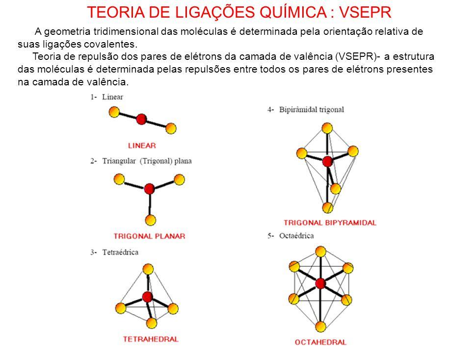 TEORIA DE LIGAÇÕES QUÍMICA : VSEPR A geometria tridimensional das moléculas é determinada pela orientação relativa de suas ligações covalentes. Teoria