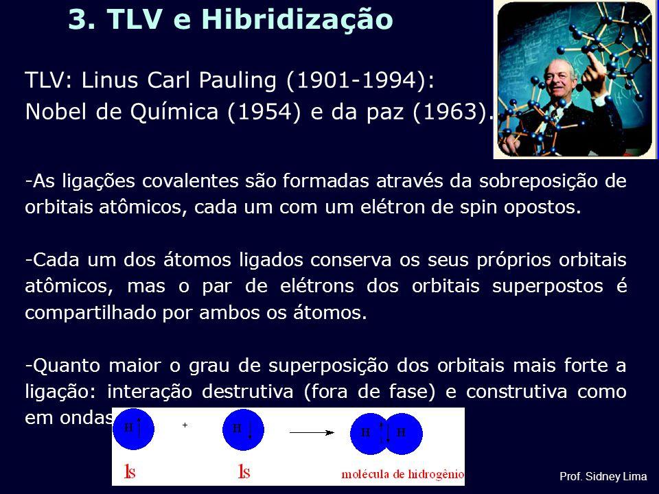TLV: Linus Carl Pauling (1901-1994): Nobel de Química (1954) e da paz (1963). 3. TLV e Hibridização Prof. Sidney Lima -As ligações covalentes são form