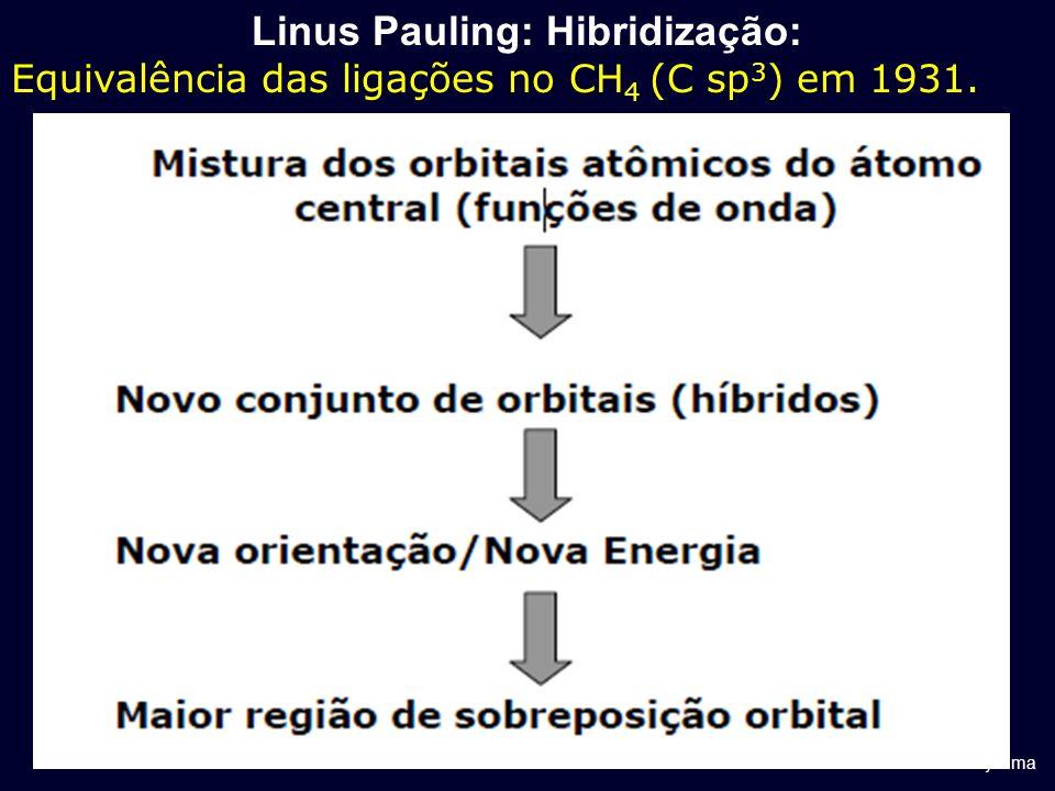Linus Pauling: Hibridização: Equivalência das ligações no CH 4 (C sp 3 ) em 1931. Os seguintes passos permite-nos determinar os orbitais híbridos usad