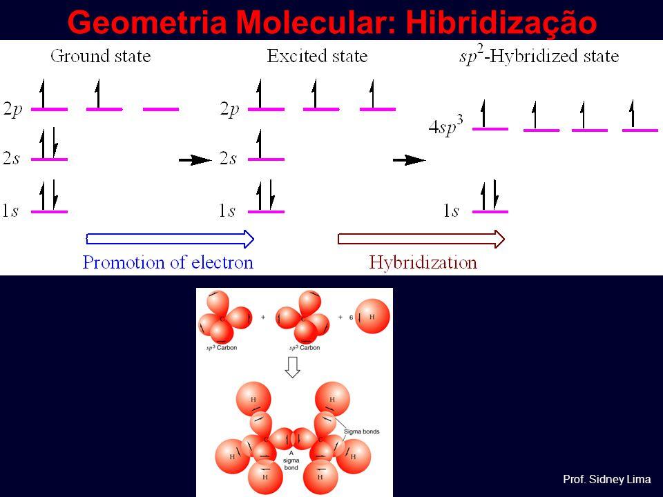 Geometria Molecular: Hibridização Prof. Sidney Lima
