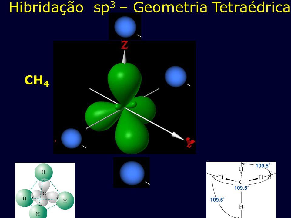 Hibridação sp 3 – Geometria Tetraédrica CH 4 Prof. Sidney Lima