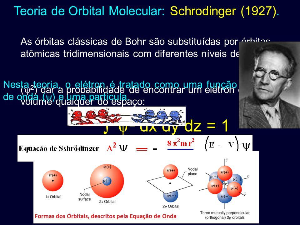 Teoria de Orbital Molecular: Schrodinger (1927). As órbitas clássicas de Bohr são substituídas por órbitas atômicas tridimensionais com diferentes nív
