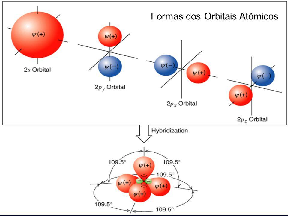 Formas dos Orbitais Atômicos Prof. Sidney Lima