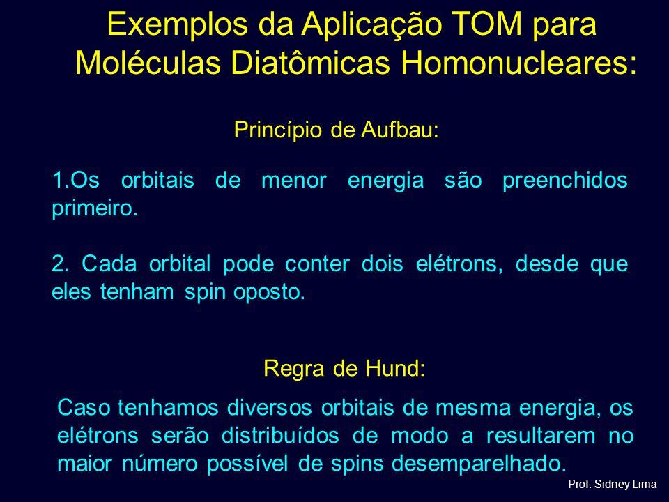 Exemplos da Aplicação TOM para Moléculas Diatômicas Homonucleares: Princípio de Aufbau: 1.Os orbitais de menor energia são preenchidos primeiro. 2. Ca