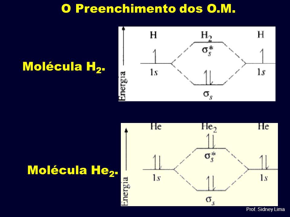 O Preenchimento dos O.M. Molécula H 2. Molécula He 2. Prof. Sidney Lima