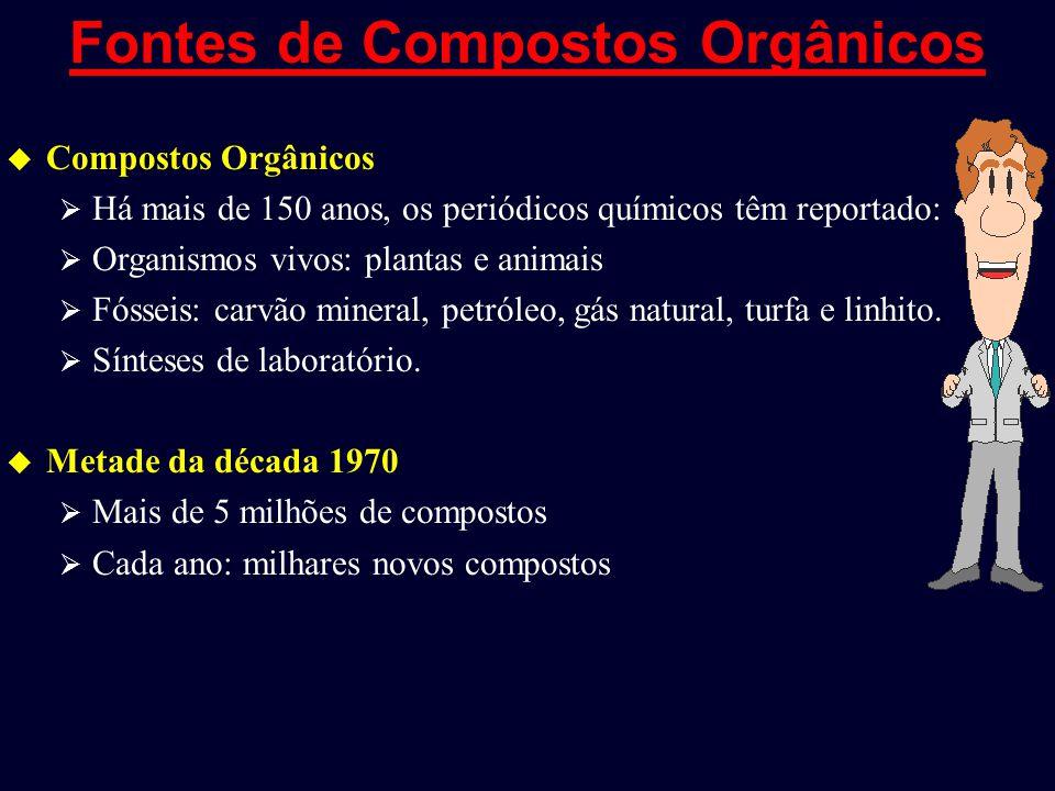  Compostos Orgânicos  Há mais de 150 anos, os periódicos químicos têm reportado:  Organismos vivos: plantas e animais  Fósseis: carvão mineral, pe