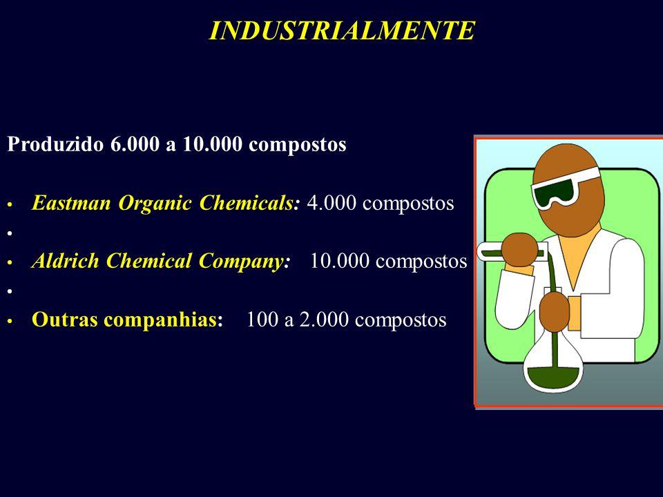 INDUSTRIALMENTE Produzido 6.000 a 10.000 compostos Eastman Organic Chemicals: 4.000 compostos Aldrich Chemical Company: 10.000 compostos Outras compan