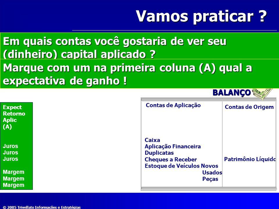 © 2005 Trivellato Informações e Estratégias Vamos praticar ? Em quais contas você gostaria de ver seu (dinheiro) capital aplicado ? Contas de Aplicaçã