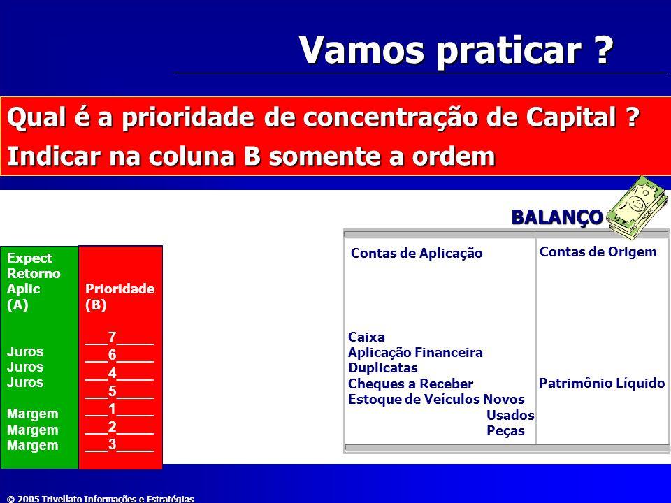 © 2005 Trivellato Informações e Estratégias Vamos praticar ? Qual é a prioridade de concentração de Capital ? Indicar na coluna B somente a ordem Cont