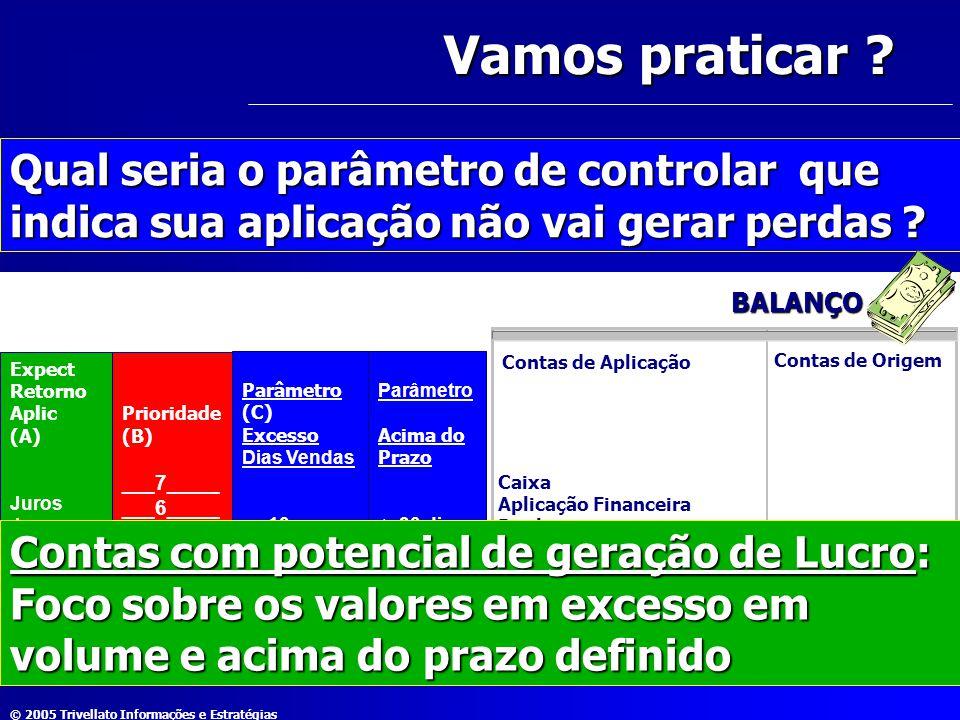 © 2005 Trivellato Informações e Estratégias Vamos praticar ? Qual seria o parâmetro de controlar que indica sua aplicação não vai gerar perdas ? Conta