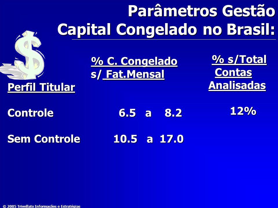 © 2005 Trivellato Informações e Estratégias Parâmetros Gestão Capital Congelado no Brasil: % C. Congelado s/ Fat.Mensal Perfil Titular Controle6.5 a 8