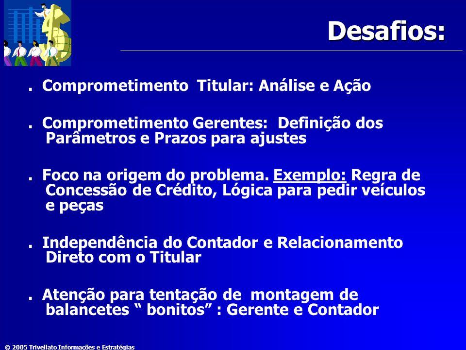 © 2005 Trivellato Informações e Estratégias Desafios:. Comprometimento Titular: Análise e Ação. Comprometimento Gerentes: Definição dos Parâmetros e P