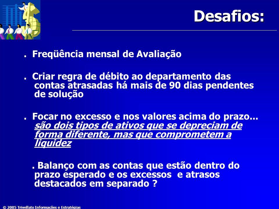 © 2005 Trivellato Informações e Estratégias Desafios:. Freqüência mensal de Avaliação. Criar regra de débito ao departamento das contas atrasadas há m