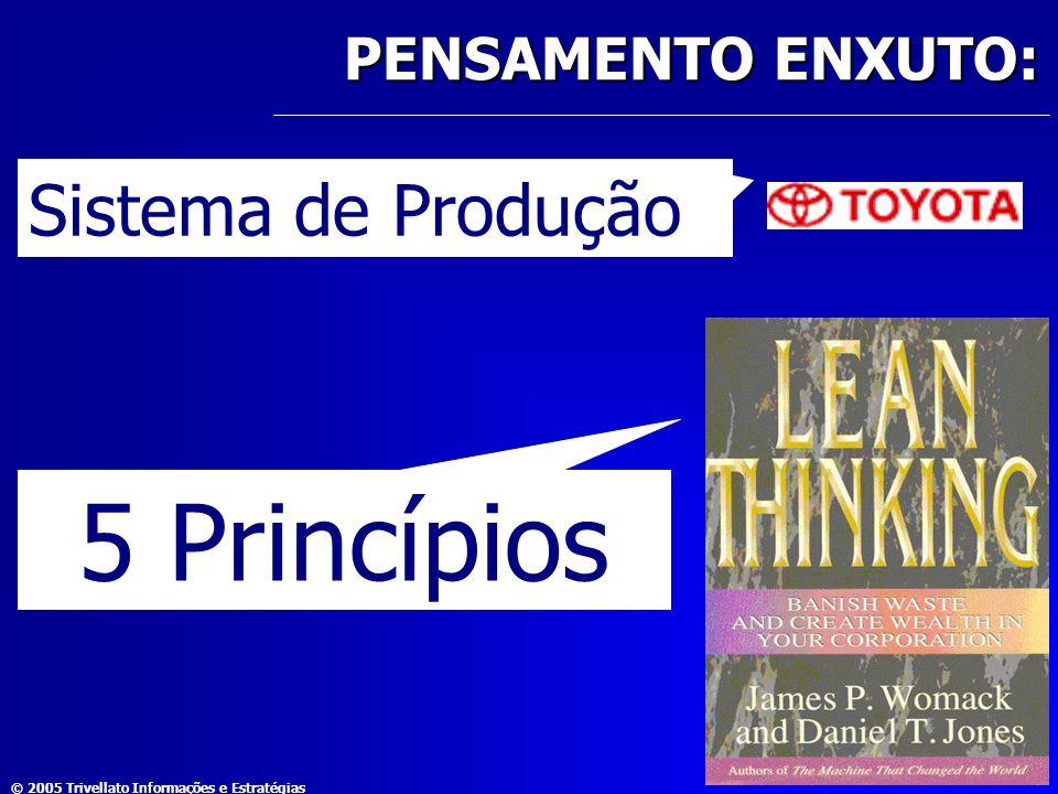 © 2005 Trivellato Informações e Estratégias PENSAMENTO ENXUTO: 5 Princípios Sistema de Produção