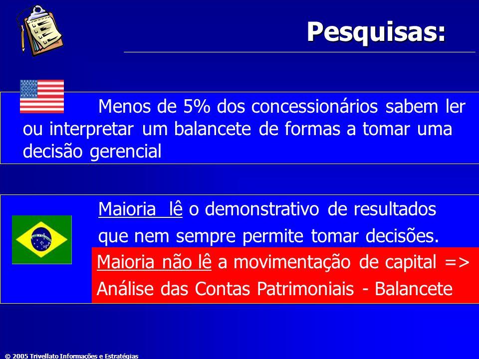 © 2005 Trivellato Informações e Estratégias Pesquisas: Maioria lê o demonstrativo de resultados que nem sempre permite tomar decisões. Menos de 5% dos