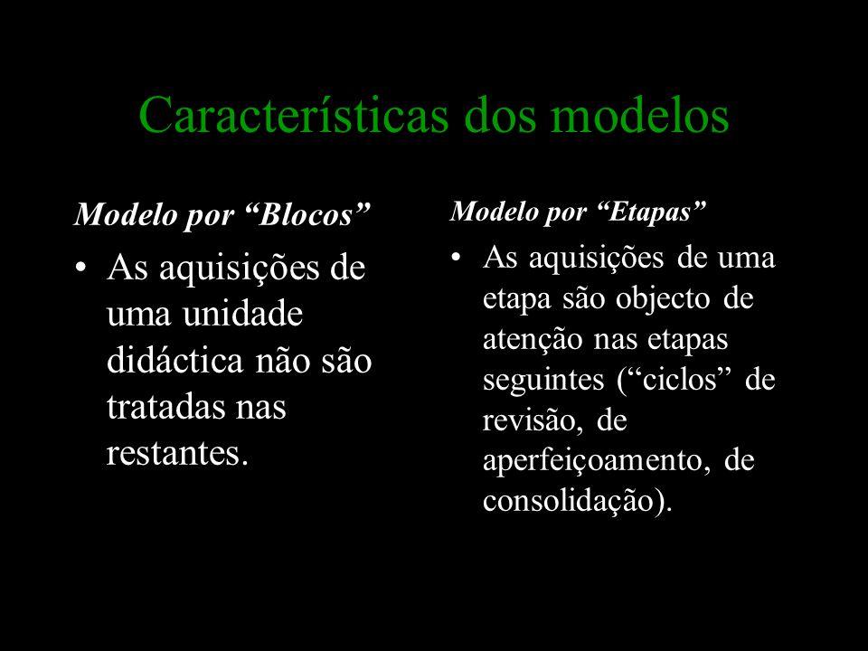 """Características dos modelos Modelo por """"Blocos"""" As aquisições de uma unidade didáctica não são tratadas nas restantes. Modelo por """"Etapas"""" As aquisiçõ"""