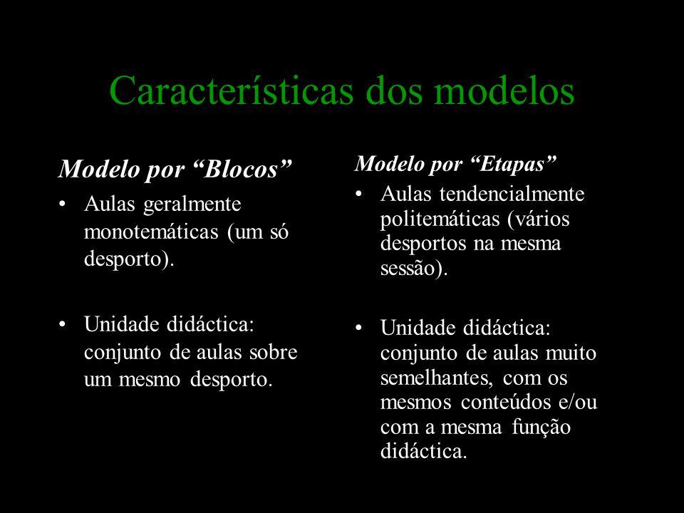 "Características dos modelos Modelo por ""Blocos"" Aulas geralmente monotemáticas (um só desporto). Unidade didáctica: conjunto de aulas sobre um mesmo d"