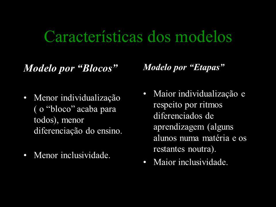 """Características dos modelos Modelo por """"Blocos"""" Menor individualização ( o """"bloco"""" acaba para todos), menor diferenciação do ensino. Menor inclusivida"""
