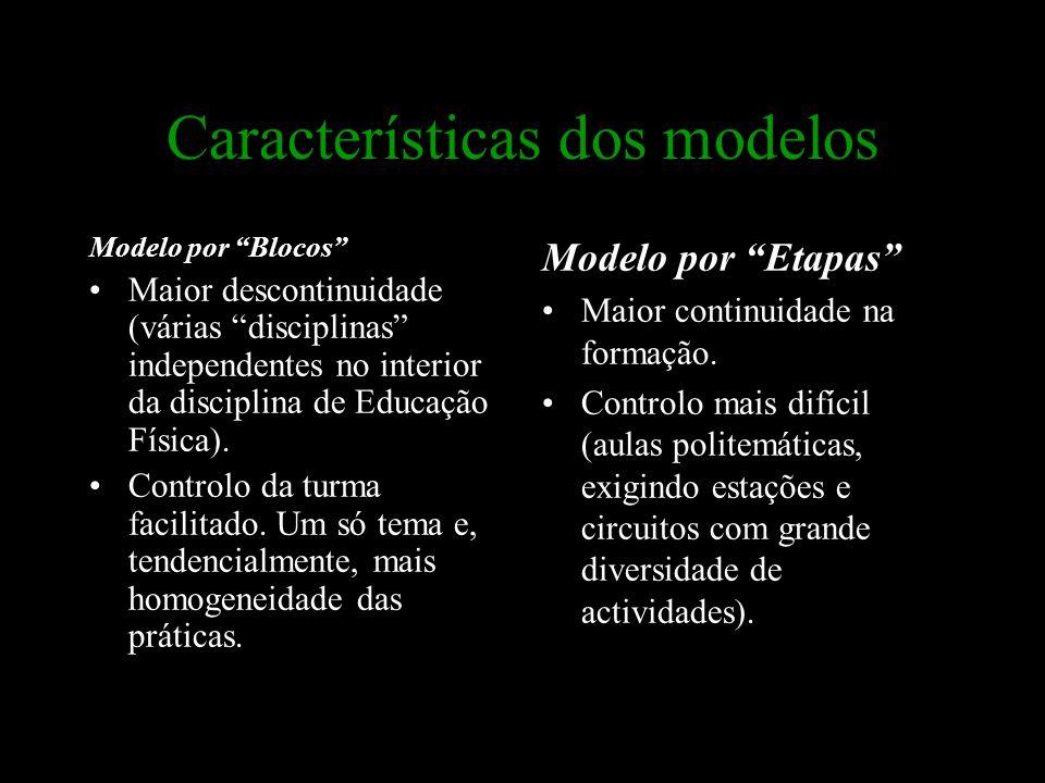 """Características dos modelos Modelo por """"Blocos"""" Maior descontinuidade (várias """"disciplinas"""" independentes no interior da disciplina de Educação Física"""