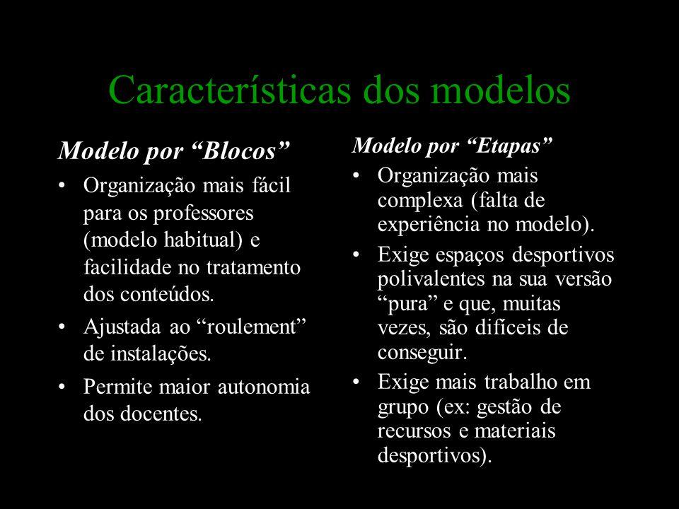 """Características dos modelos Modelo por """"Blocos"""" Organização mais fácil para os professores (modelo habitual) e facilidade no tratamento dos conteúdos."""