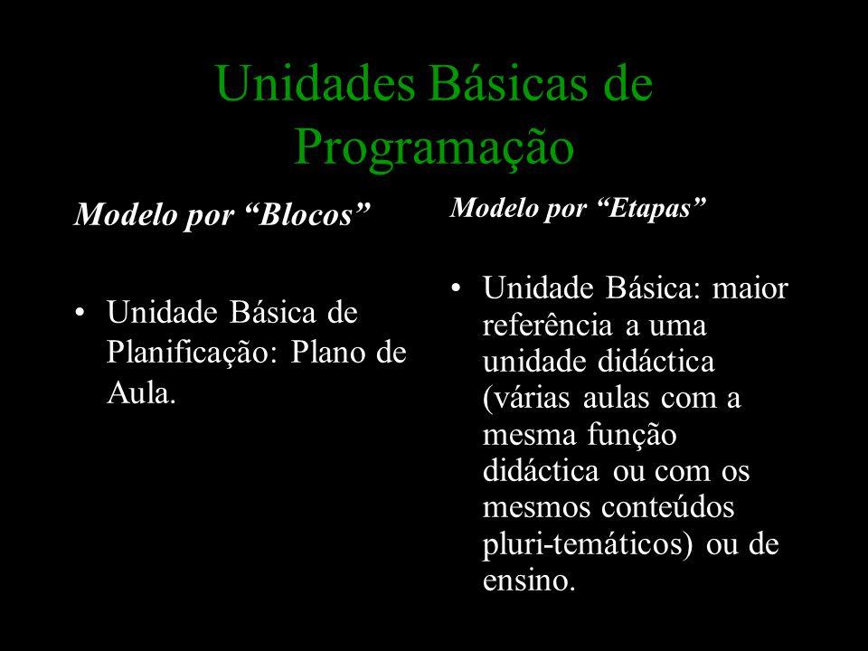 """Unidades Básicas de Programação Modelo por """"Blocos"""" Unidade Básica de Planificação: Plano de Aula. Modelo por """"Etapas"""" Unidade Básica: maior referênci"""