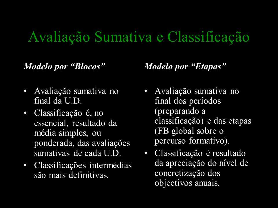 """Avaliação Sumativa e Classificação Modelo por """"Blocos"""" Avaliação sumativa no final da U.D. Classificação é, no essencial, resultado da média simples,"""