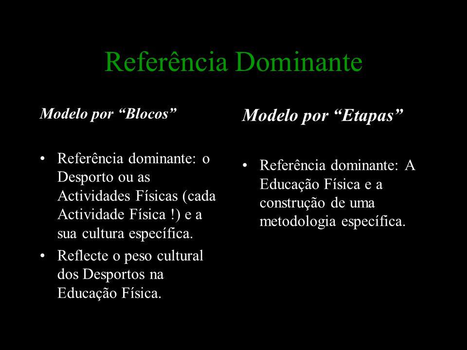 """Referência Dominante Modelo por """"Blocos"""" Referência dominante: o Desporto ou as Actividades Físicas (cada Actividade Física !) e a sua cultura específ"""