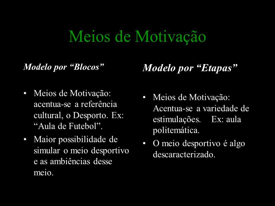 """Meios de Motivação Modelo por """"Blocos"""" Meios de Motivação: acentua-se a referência cultural, o Desporto. Ex: """"Aula de Futebol"""". Maior possibilidade de"""