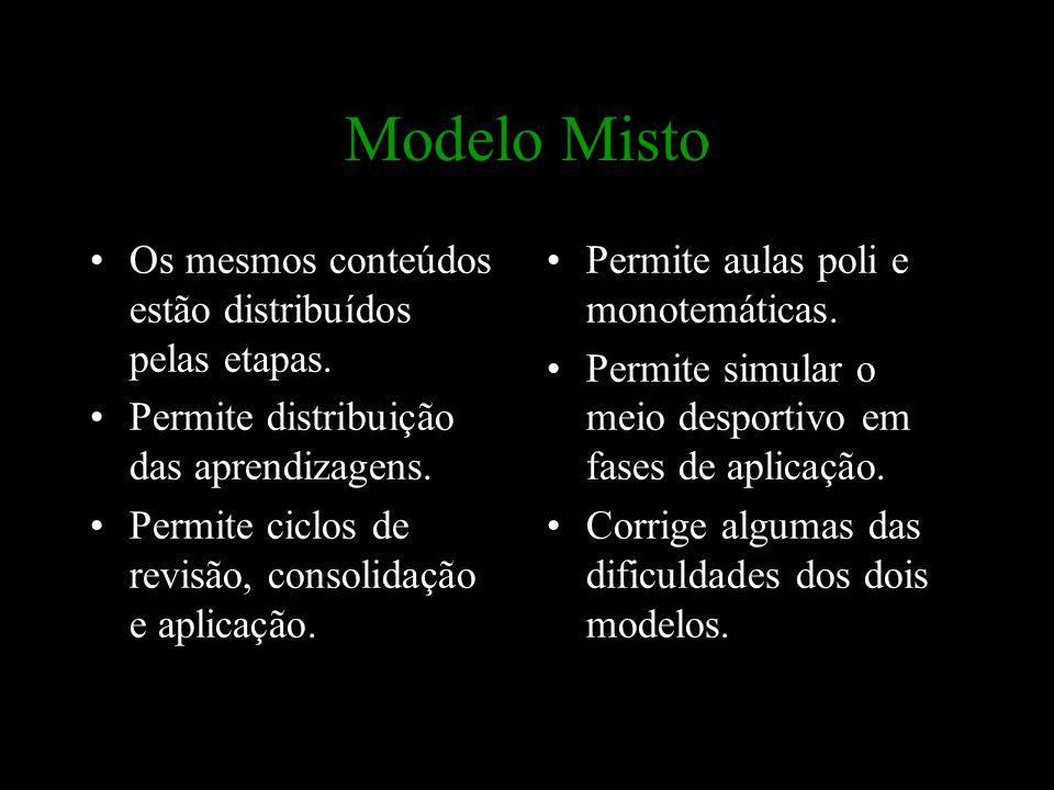 Modelo Misto Os mesmos conteúdos estão distribuídos pelas etapas. Permite distribuição das aprendizagens. Permite ciclos de revisão, consolidação e ap