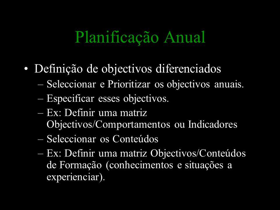 Planificação Anual Definição de objectivos diferenciados –Seleccionar e Prioritizar os objectivos anuais. –Especificar esses objectivos. –Ex: Definir