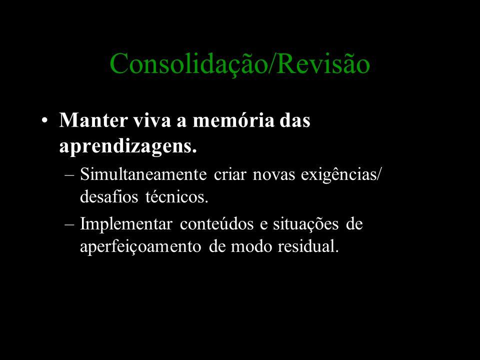 Consolidação/Revisão Manter viva a memória das aprendizagens. –Simultaneamente criar novas exigências/ desafios técnicos. –Implementar conteúdos e sit