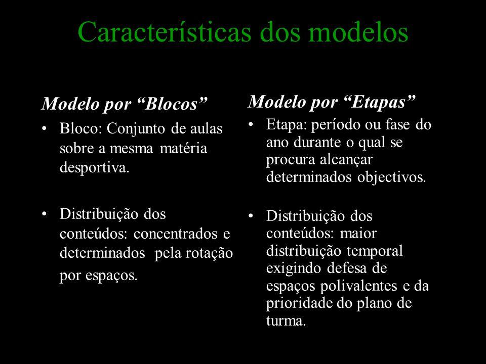 """Características dos modelos Modelo por """"Blocos"""" Bloco: Conjunto de aulas sobre a mesma matéria desportiva. Distribuição dos conteúdos: concentrados e"""