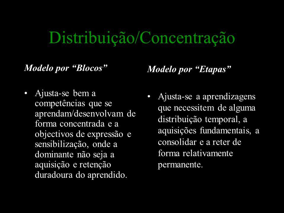 """Distribuição/Concentração Modelo por """"Blocos"""" Ajusta-se bem a competências que se aprendam/desenvolvam de forma concentrada e a objectivos de expressã"""