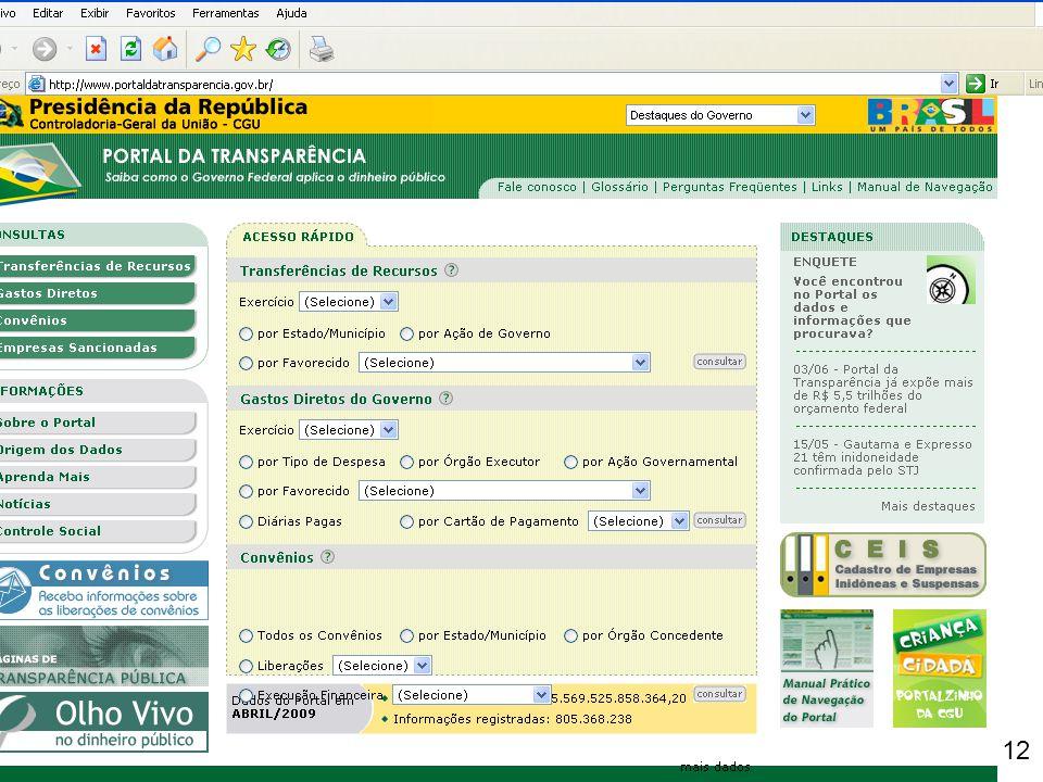 CONTROLADORIA GERAL DA UNIÃO - CGU 12