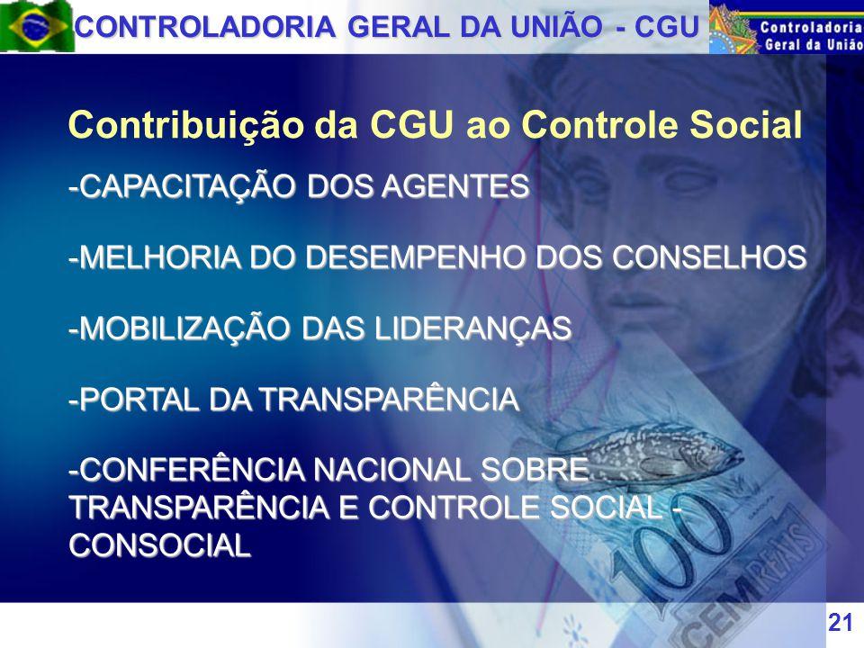 CONTROLADORIA GERAL DA UNIÃO - CGU Contribuição da CGU ao Controle Social -CAPACITAÇÃO DOS AGENTES -MELHORIA DO DESEMPENHO DOS CONSELHOS -MOBILIZAÇÃO DAS LIDERANÇAS -PORTAL DA TRANSPARÊNCIA -CONFERÊNCIA NACIONAL SOBRE TRANSPARÊNCIA E CONTROLE SOCIAL - CONSOCIAL 21