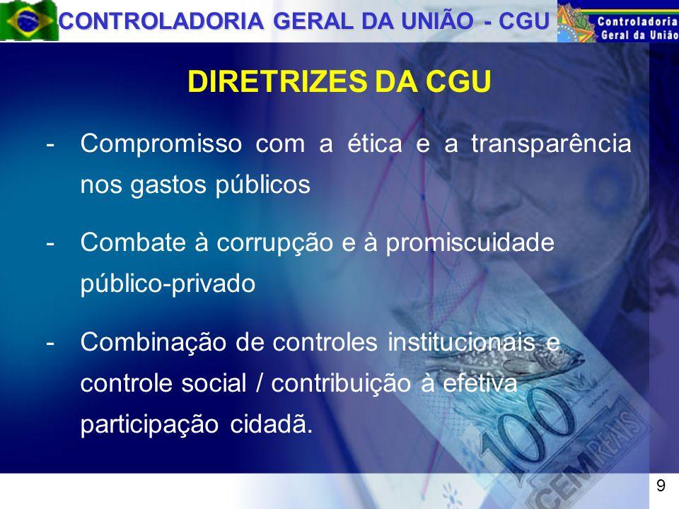 CONTROLADORIA GERAL DA UNIÃO - CGU DIRETRIZES DA CGU -Compromisso com a ética e a transparência nos gastos públicos -Combate à corrupção e à promiscuidade público-privado -Combinação de controles institucionais e controle social / contribuição à efetiva participação cidadã.