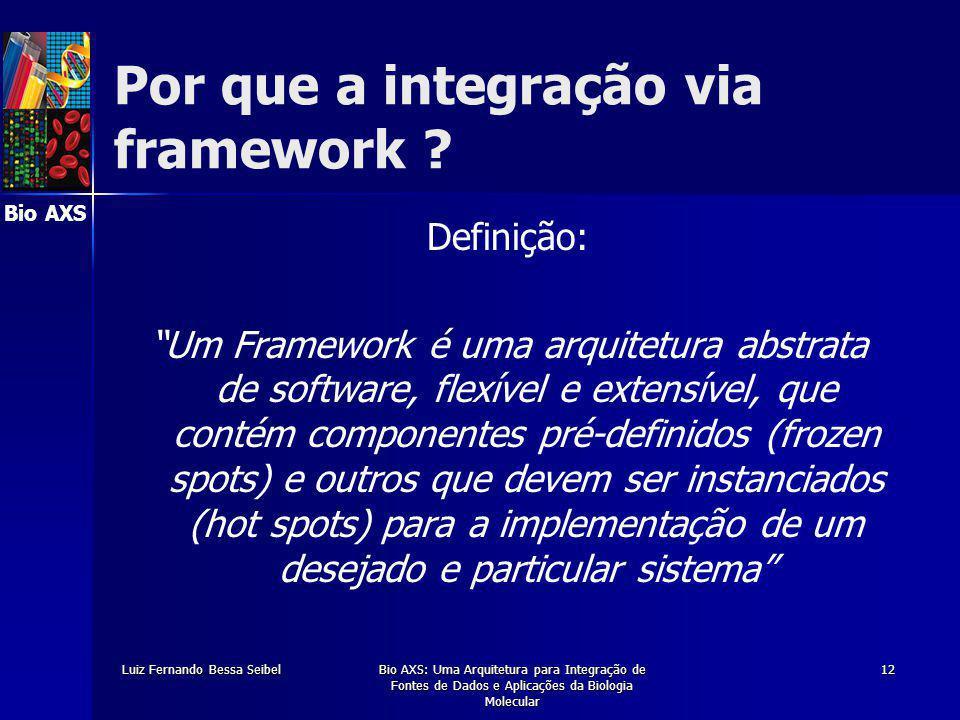 Bio AXS Luiz Fernando Bessa SeibelBio AXS: Uma Arquitetura para Integração de Fontes de Dados e Aplicações da Biologia Molecular 12 Por que a integração via framework .