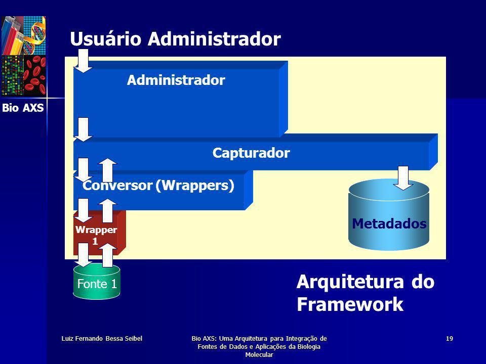 Bio AXS Luiz Fernando Bessa SeibelBio AXS: Uma Arquitetura para Integração de Fontes de Dados e Aplicações da Biologia Molecular 19 Fonte 1 Metadados Wrapper 1 Conversor (Wrappers) Capturador Administrador Arquitetura do Framework Usuário Administrador