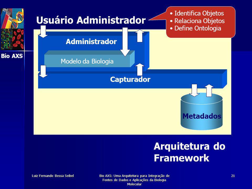 Bio AXS Luiz Fernando Bessa SeibelBio AXS: Uma Arquitetura para Integração de Fontes de Dados e Aplicações da Biologia Molecular 21 Metadados Capturador Administrador Modelo da Biologia Arquitetura do Framework Usuário Administrador Identifica Objetos Relaciona Objetos Define Ontologia