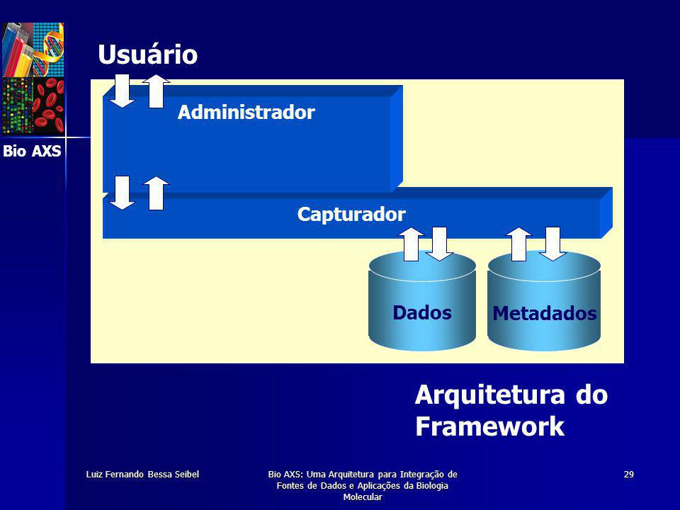 Bio AXS Luiz Fernando Bessa SeibelBio AXS: Uma Arquitetura para Integração de Fontes de Dados e Aplicações da Biologia Molecular 29 Metadados Dados Capturador Administrador Arquitetura do Framework Usuário