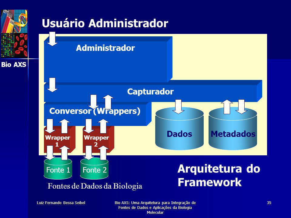 Bio AXS Luiz Fernando Bessa SeibelBio AXS: Uma Arquitetura para Integração de Fontes de Dados e Aplicações da Biologia Molecular 35 Fonte 1 Fontes de Dados da Biologia Fonte 2 Metadados Wrapper 2 Wrapper 1 Conversor (Wrappers) Capturador Administrador Arquitetura do Framework Usuário Administrador Dados