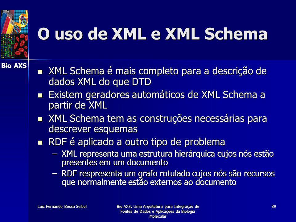 Bio AXS Luiz Fernando Bessa SeibelBio AXS: Uma Arquitetura para Integração de Fontes de Dados e Aplicações da Biologia Molecular 39 O uso de XML e XML Schema XML Schema é mais completo para a descrição de dados XML do que DTD XML Schema é mais completo para a descrição de dados XML do que DTD Existem geradores automáticos de XML Schema a partir de XML Existem geradores automáticos de XML Schema a partir de XML XML Schema tem as construções necessárias para descrever esquemas XML Schema tem as construções necessárias para descrever esquemas RDF é aplicado a outro tipo de problema RDF é aplicado a outro tipo de problema –XML representa uma estrutura hierárquica cujos nós estão presentes em um documento –RDF respresenta um grafo rotulado cujos nós são recursos que normalmente estão externos ao documento