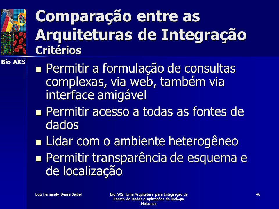 Bio AXS Luiz Fernando Bessa SeibelBio AXS: Uma Arquitetura para Integração de Fontes de Dados e Aplicações da Biologia Molecular 46 Comparação entre as Arquiteturas de Integração Critérios Permitir a formulação de consultas complexas, via web, também via interface amigável Permitir a formulação de consultas complexas, via web, também via interface amigável Permitir acesso a todas as fontes de dados Permitir acesso a todas as fontes de dados Lidar com o ambiente heterogêneo Lidar com o ambiente heterogêneo Permitir transparência de esquema e de localização Permitir transparência de esquema e de localização