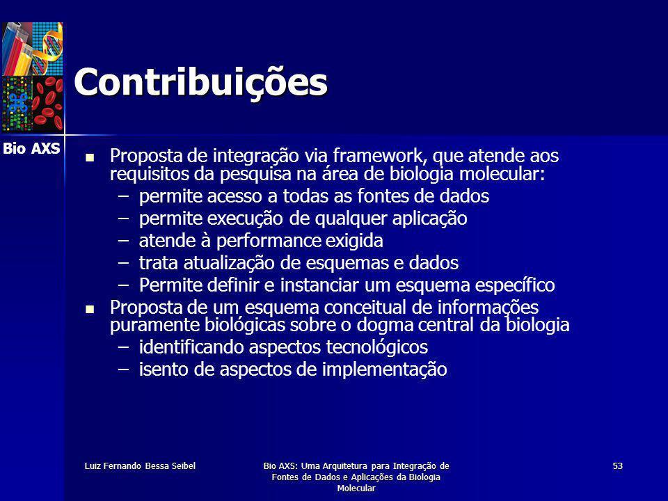 Bio AXS Luiz Fernando Bessa SeibelBio AXS: Uma Arquitetura para Integração de Fontes de Dados e Aplicações da Biologia Molecular 53 z Contribuições Proposta de integração via framework, que atende aos requisitos da pesquisa na área de biologia molecular: – –permite acesso a todas as fontes de dados – –permite execução de qualquer aplicação – –atende à performance exigida – –trata atualização de esquemas e dados – –Permite definir e instanciar um esquema específico Proposta de um esquema conceitual de informações puramente biológicas sobre o dogma central da biologia – –identificando aspectos tecnológicos – –isento de aspectos de implementação