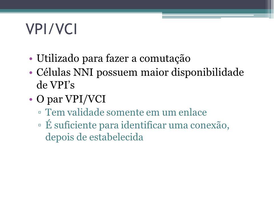 A Célula UNI 8 7 6 54 3 2 1 bits 1 2 3 4 5 Bytes VCI PTI GFC VPI HEC CLP CARGA Virtual Path Indentifier Virtual Channel Identifier (Endereçamento)