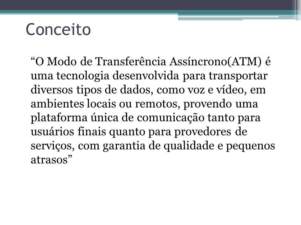 Como utilizar ATM em redes locais.