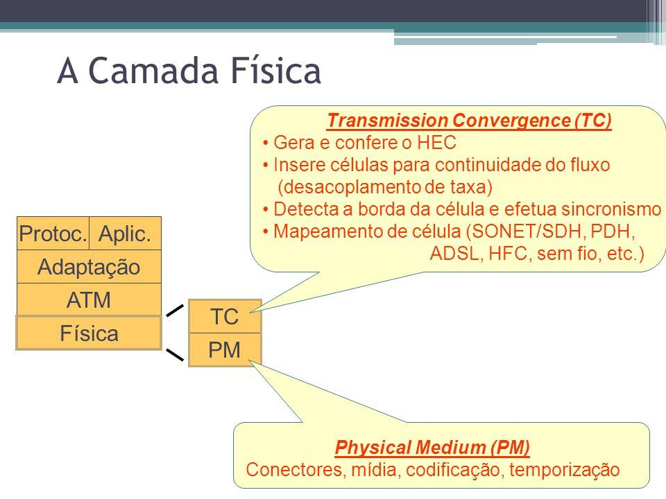 As Camadas do Modelo ATM Física ATM Adaptação Provê a transmissão das células ATM entre dois equipamentos em um determinado meio físico Provê o transp