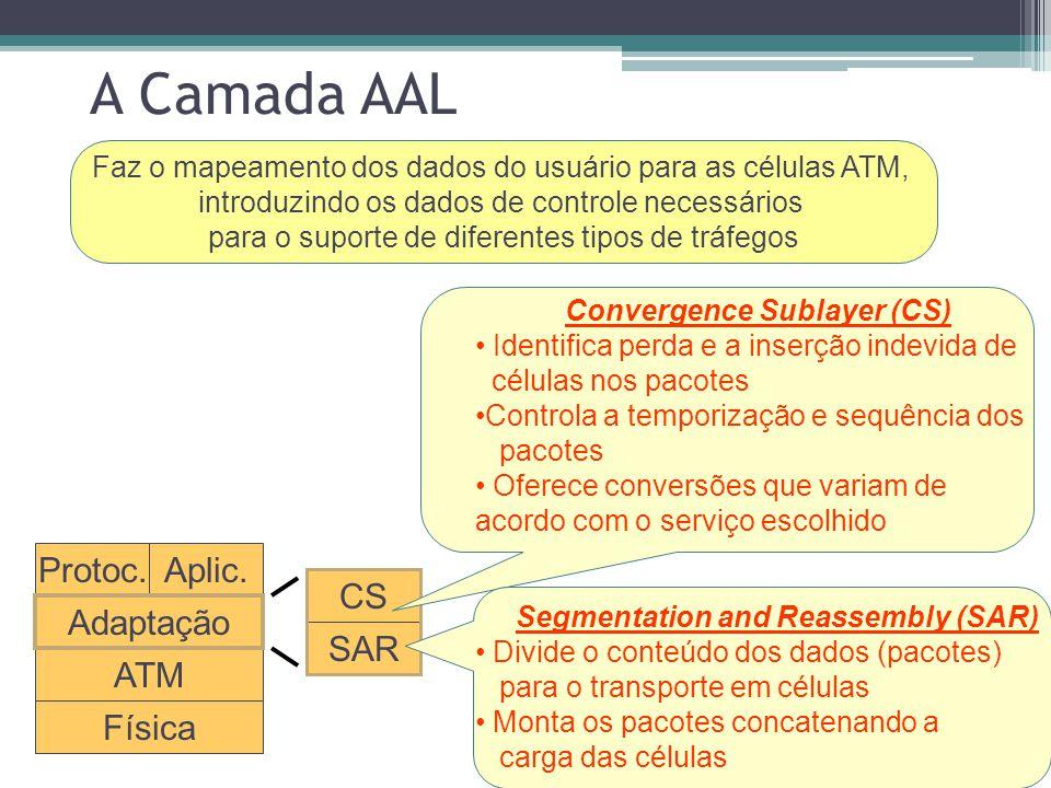 A Camada ATM ATM Adaptação Aplic.Protoc. Física Transferir células pelas conexões pré- estabelecidas, de acordo com o contrato Gera, extrai e interpre